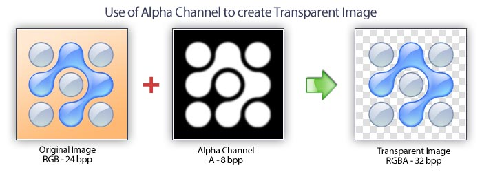 Create a Transparent Image with Alpha Channel - Tutorial